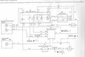 renault laguna headlight wiring diagram wiring diagram simonand renault scenic 2 wiring diagram pdf at Renault Megane Wiring Diagram