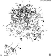 1994 gmc jimmy wiring diagram 1994 discover your wiring diagram gmc safari transmission diagram