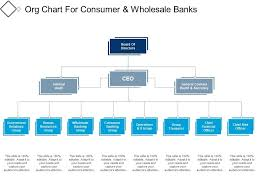 Org Chart For Consumer And Wholesale Banks Powerpoint