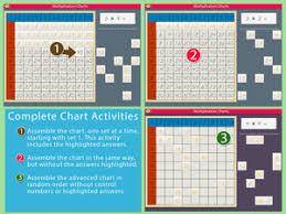Advanced Multiplication Chart Multiplication Charts Mobile Montessori