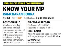 lok sabha elections 2019 jaipur mp