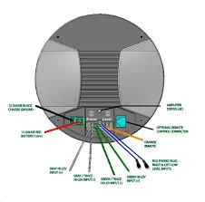 bazooka tube wiring diagram wiring diagram \u2022 Bazooka Speaker Wiring bazooka mobile audio tech wiring diagrams rh resources southernaudioservices com bazooka subwoofer wiring bazooka subwoofer wiring
