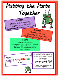 Prefix Chart Prefixes Suffixes And Roots Free Anchor Chart