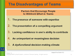 Disadvantages Of Teamwork Chapter 10 Copyright 2007 By South Western A Division Of