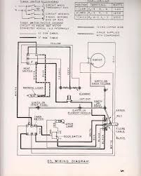 images of bruno stair lift wiring diagram wire diagram images wiring diagram of acorn stairlift cars repair manual wiring diagram of acorn stairlift cars repair manual