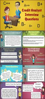 best images about credit analysts credit report credit analyst interview questions educba