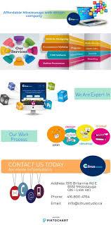 Mississauga Web Design Company Citrusstudio Mississauga Web Design Development Company