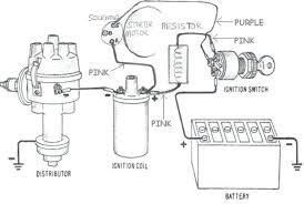 1955 chevy truck wiring harness brandforesight co 55 59 chevy truck wiring harness 1955 chevrolet best diagram for
