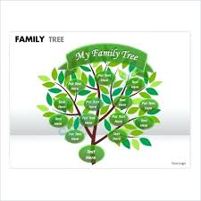 Making A Family Tree For Free Family Tree Website Template Elegant Editable Make My