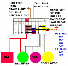 kdx 175 wiring diagram kdx specs related keywords suggestions kdx dt mx volt conversion yamaha workshop yamaha owners club share this post ke wiring diagram