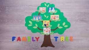 How To Make A Genealogical Tree The Family Tree Tips Reasons To Make Your Own Super