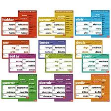 38 Particular Verb Chart For Estar