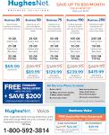 Hughes Net Business