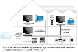 diagrams 630202 wired home network diagram how to ditch wifi home networking guide at Home Wired Network Diagram