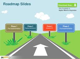 Road Map Powerpoint Roadmap Slides Powerpoint Business Templates