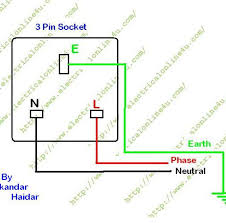 plug socket wiring diagram duplex receptacle wiring diagram \u2022 free wiring two outlets in one box diagram at Socket Outlet Wiring Diagram