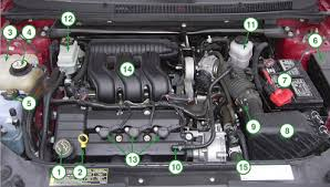 how to matthew under the hood 2007 ford five hundred 3 0l pictured above is the engine bay of a 2007 ford five hundred the 3 0l v6 engine
