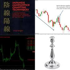 The Candlestick Trading Bible Pdf Free Download The