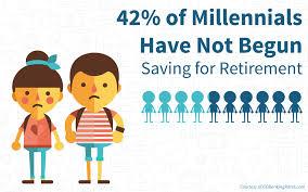 1 In 3 Americans Has No Retirement Savings Money