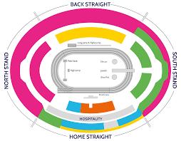 Ticket Information Athletics World Cup