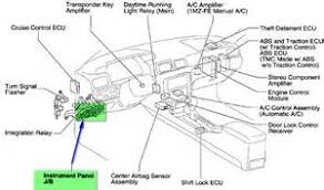 similiar toyota camry fuse box location keywords cannot fuse box location in instrument panel