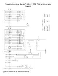 troubleshooting bendix ec 80 atc wiring schematic 6s 6m troubleshooting bendix ec 80 atc wiring schematic 6s 6m bendix commercial vehicle systems ec 80 abs atc sd user manual page 36 44