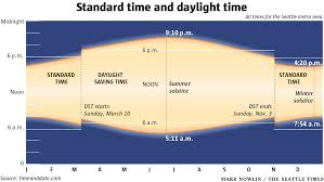 Terrible Chart Daylight Vs Standard Time Seattlewa