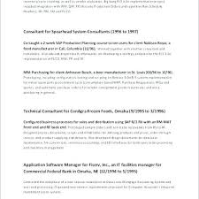 Top Publishing Resume Templates Samples Copy Cv Template Of
