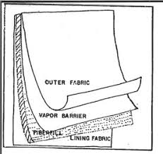 How to make awesome thermal curtains - Appropedia: The ... & Don't try to add a mylar layer yourself. It is extremely difficult to work  with on a sewing machine, tears very easily, and is hard to find. Adamdwight.com