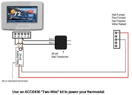 wiring diagram for thermostat to furnace the wiring diagram thermostat for wall or floor furnace hvac problem solver wiring diagram