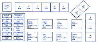hyundai sonata 1999 main fuse box block circuit breaker diagram 2005 hyundai sonata radio fuse at 2006 Hyundai Sonata Fuse Box