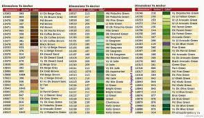 Image Result For Weeks Dye Works To Dmc Conversion Chart