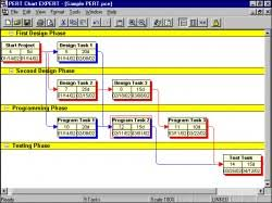 Pert Chart Software Pert Chart Expert Business Project Management Aol Soft