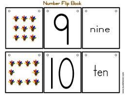 Number Flip Chart Turkey Theme Number Flip Chart