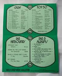 1972 Music Charts Details About Cklw Big 8 Detroit Windsor Music Chart Week Of January 10 1972 Led Zeppelin