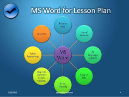 Ms Word Lesson Plans Ict In Lesson Plan Evaluation