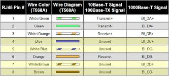 usb power vidabox kiosks blog t568a spec wiring power over ethernet