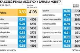 Ile zarabia adwokat w polsce