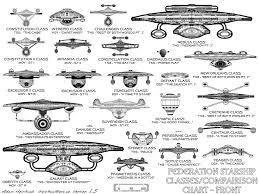 Enterprise Size Comparison Chart Size Comparison Chart