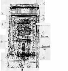 Курсовая работа по истории медицины История развития офтальмологии Курсовая работа