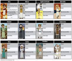 greek mythology lesson plans greek gods and goddesses greek mythology character map