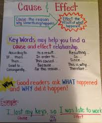 best cause and effect ideas cause and effect cause and effect anchor chart