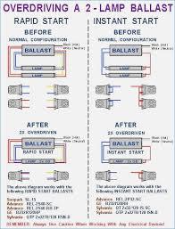 ballast wiring diagram luxury energy saving lamp circuit diagram LED and CFL Light Bulbs Diagram ballast wiring diagram luxury energy saving lamp circuit diagram unique 2 lamp t8 ballast wiring