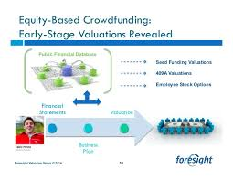 9foresight valuation group 2014 rewards based campaign business model validation customers production fulfillmentprofit team 10 business valuation jobs