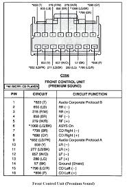 2001 ford focus wiring diagram fharates info 2001 ford focus zx3 radio wiring diagram 2001 ford focus wiring diagram plus ford focus stereo wiring diagram ford focus stereo within ford