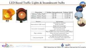Traffic Light Replacement Bulbs A Status Of Energy Efficient Led Based Traffic Lamps In
