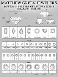Color And Clarity Of Diamond Color And Clarity Of Diamond Rome Fontanacountryinn Com