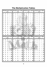 15 Multiplication Table Images. 15 Multiplication Table Images 36 ...