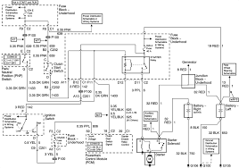 wiring diagram chevy silverado the wiring diagram repair guides starting charging systems 2003 starting wiring diagram