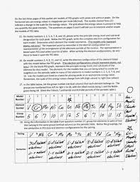 Worksheet Templates : Chapter 5 Test: The Periodic Table Name Pdf ...
